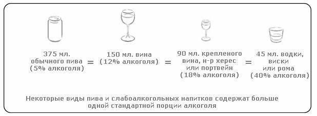 Сколько весит 1 литр спирта в кг. в водке сколько градусов — крепость водки