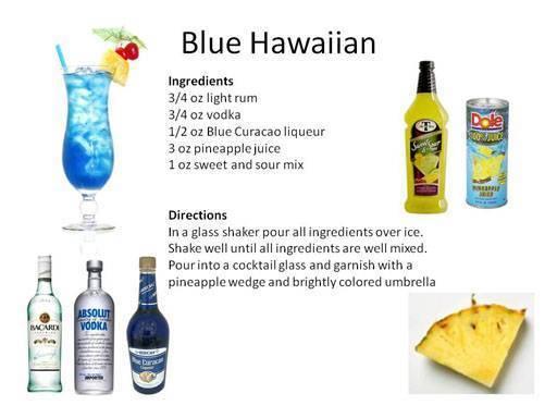 Голубые гавайи коктейль: вкус и состав напитка, пошаговый рецепт приготовления в домашних условиях