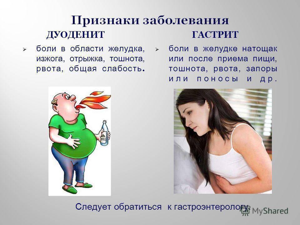Причины появления изжоги ночью, последствия и правильное лечение