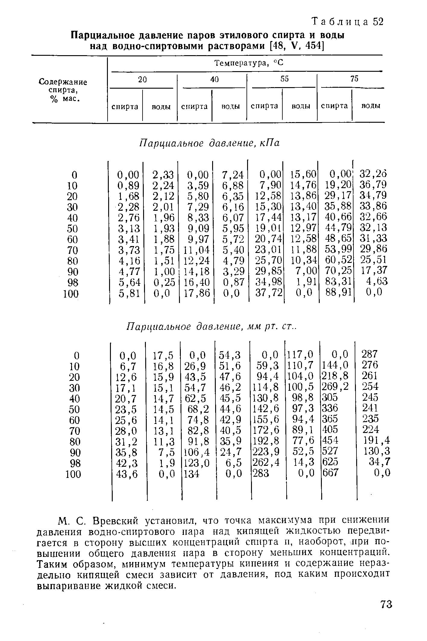 Коэффициенты испарения и ректификации. промежуточные примеси