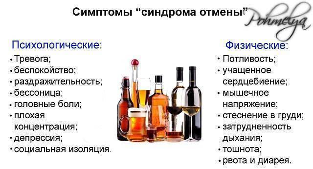 Синдром отмены алкоголя: описание симптомов, сколько длится и эффективное лечение