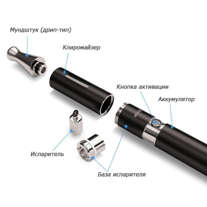 Что такое термоконтроль на электронных сигаретах