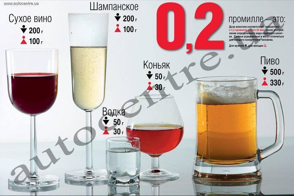 Посуда для приготовления и бутылки для хранения вина