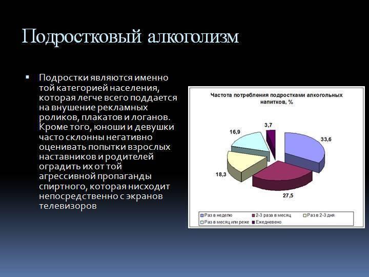Алкоголизм в россии.