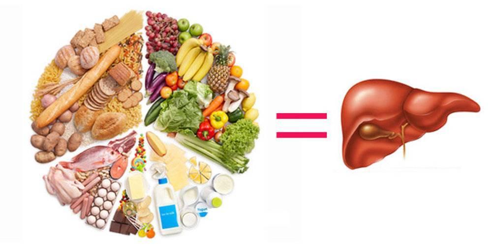 Гепатит с и алкоголь: влияние спиртного на печень, возможны ли минимальные дозы, диета и примерное меню для больных