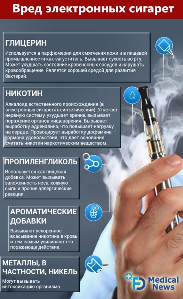 Электронная сигарета - вредна или нет?