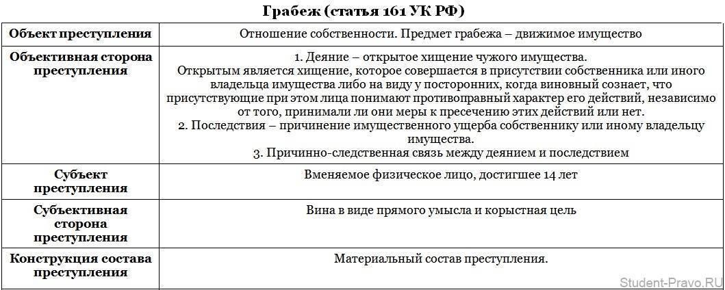 Убийство в состоянии аффекта: статья 107 ук рф и ответственность, срок, судебная практика и квалификация, состав преступления