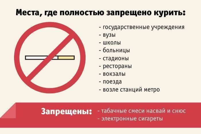 Штрафы за курение: сколько стоит сигарета в неположенном месте?