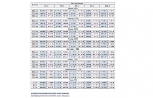 Алкогольный калькулятор для водителя онлайн (алкотестер - точный расчет промилле)