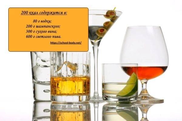 Выясняем не мешает ли алкоголь процессу похудения