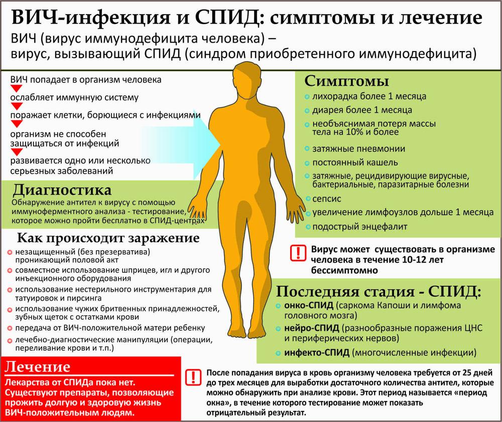 Воспаление лимфоузлов на шее лечение в домашних условиях у взрослых быстро. домашнее лечение лимфоузлов | здоровье человека