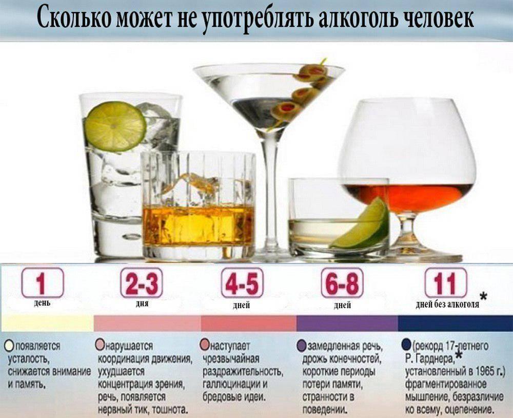 Норма употребления алкоголя. как вычислить свою меру?
