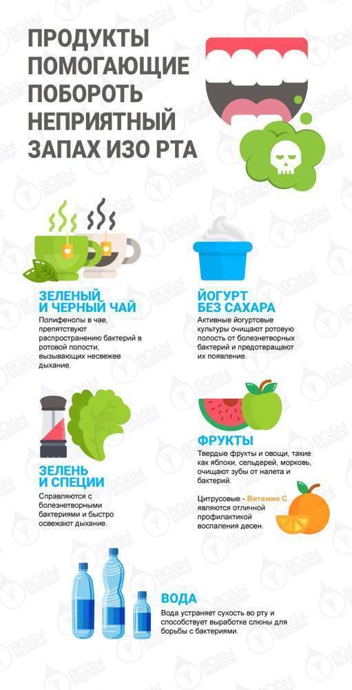 Как быстро и эффективно избавиться от запаха перегара
