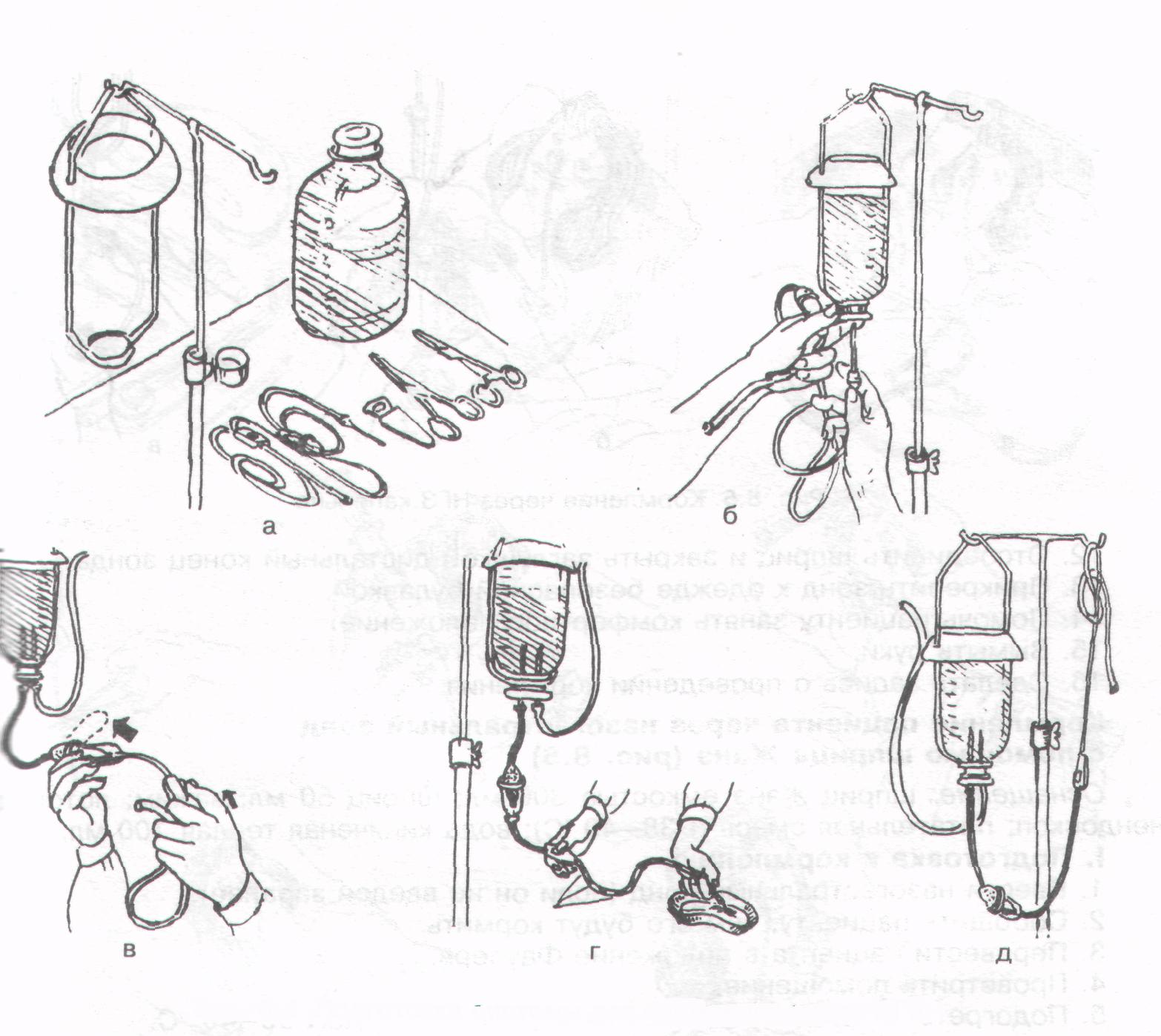 Домашняя капельница: поэтапная инструкция. стоит ли ставить капельницу в домашних условиях