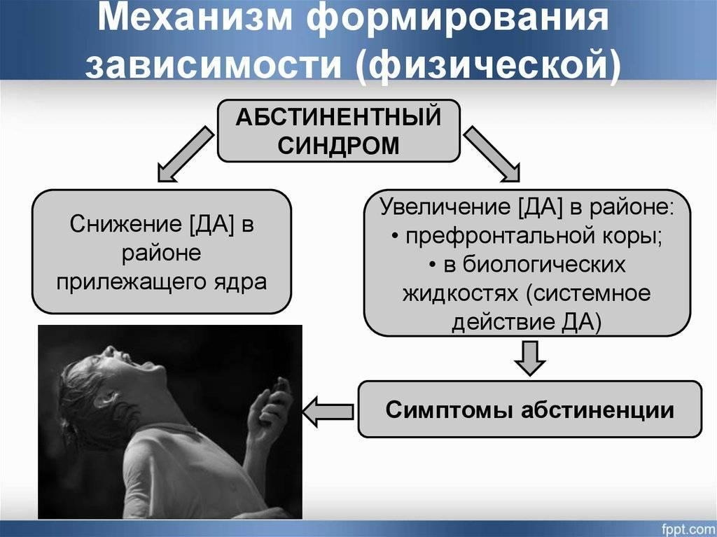 Как психические расстройства влияют на человека