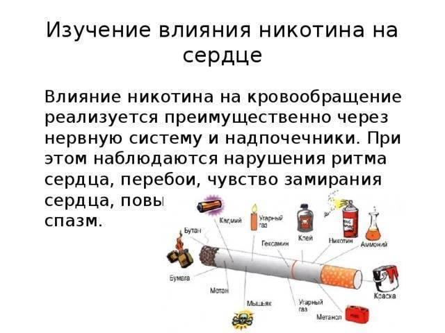 Воздействие курения на сосуды