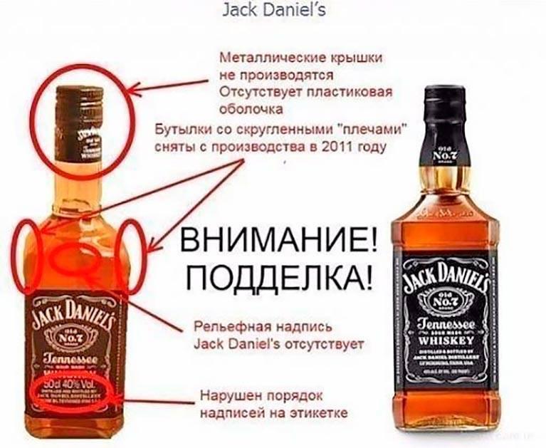 Как проверить алкоголь по акцизной марке на подлинность