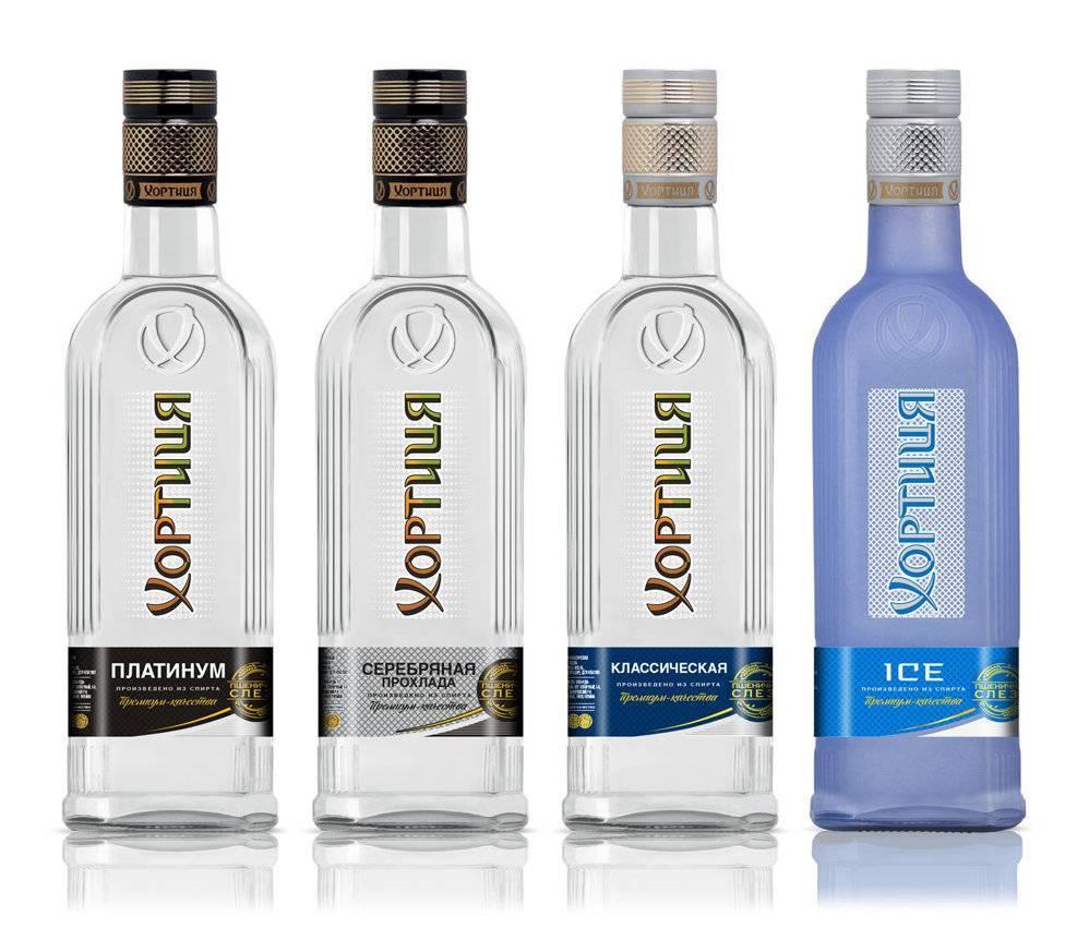 Классификация спиртов, использующихся для производства водки