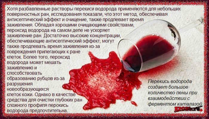 Алкоголь разжижает или сгущает кровь | vrednuga.ru