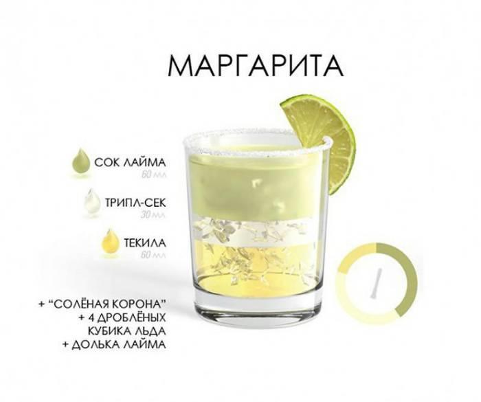 Коктейль маргарита: расскажем,как приготовить популярный напиток на основе текилы в домашних условиях - классический рецепт и 5 вариаций | mosspravki.ru