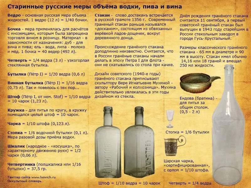 Что такое штоф — мера объема или бутыль?
