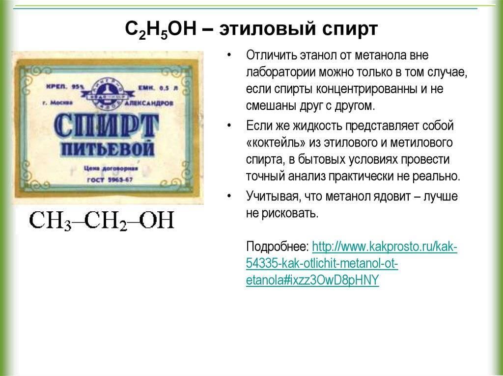 Формула водки в химии