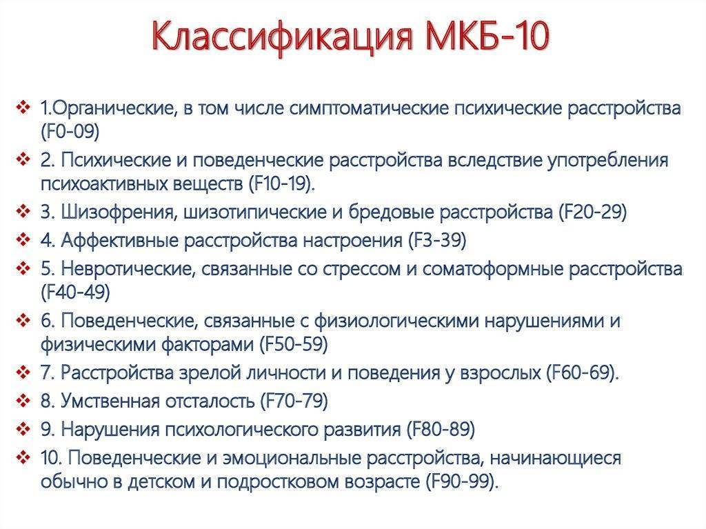 Синдром отмены алкоголя по мкб-10: классификация и коды в медицине