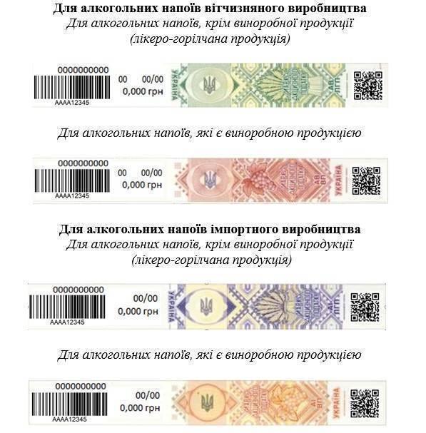 Акцизные марки российской федерации