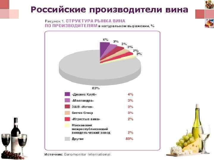 Топ 10 винодельческих хозяйств краснодарского края - мнение эксперта, советы из жизни, инструкция по применению
