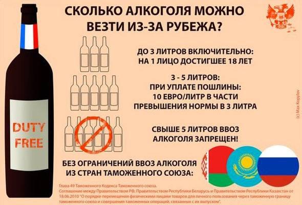 Ввоз алкоголя и лекарств в оаэ в 2019 году. что можно и нельзя ввозить в оаэ