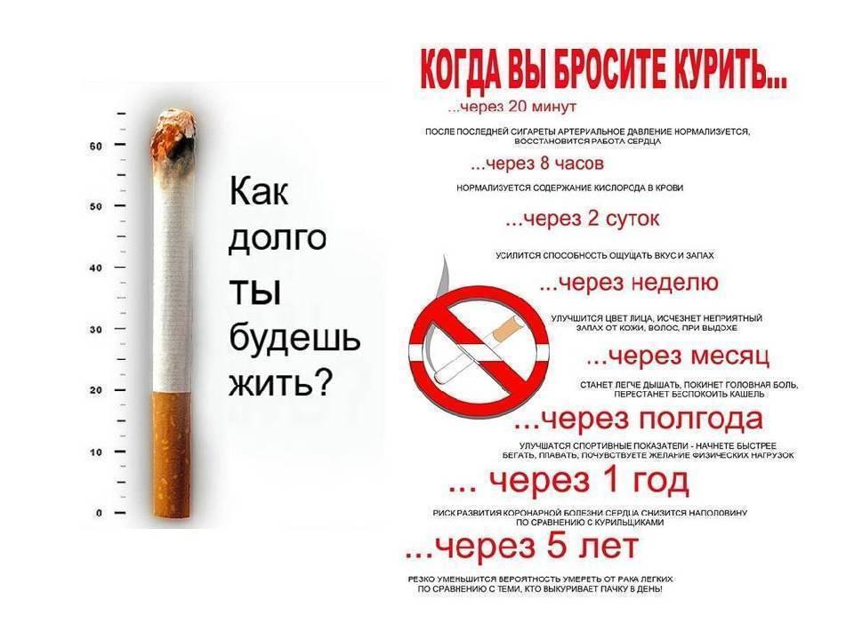 Сигареты для того чтобы бросить курить