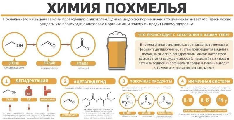 Как алкоголь и всд связаны — причины и симптомы