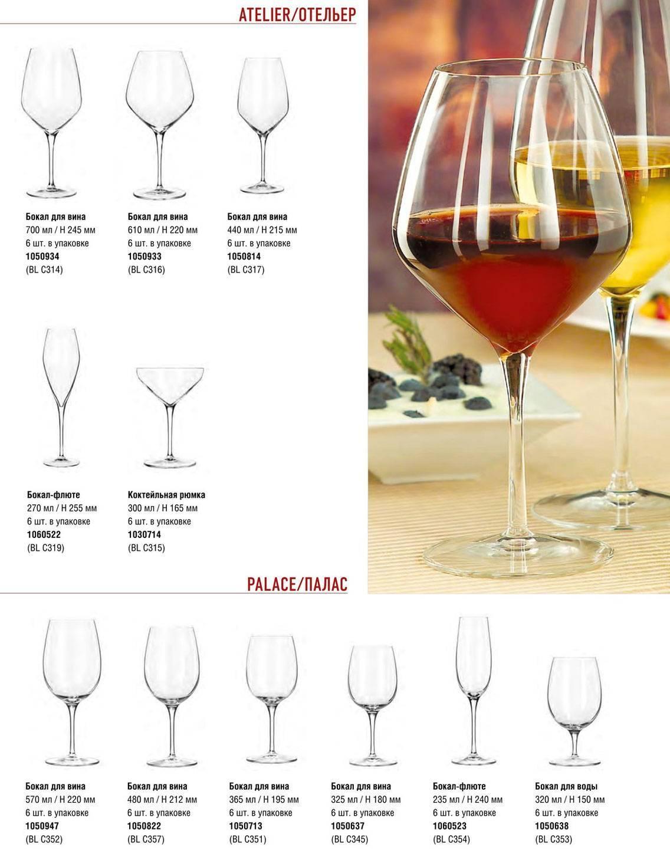 Обзор бокалов для коньяка