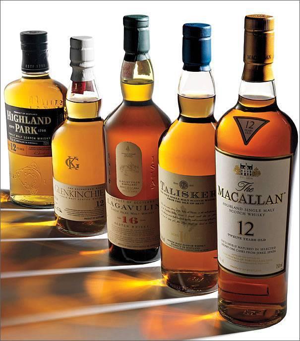 Основные отличия виски от бурбона