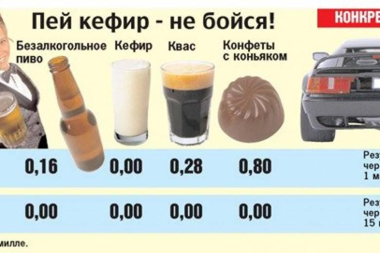 4мифа обезалкогольном пиве, которые вредят здоровью