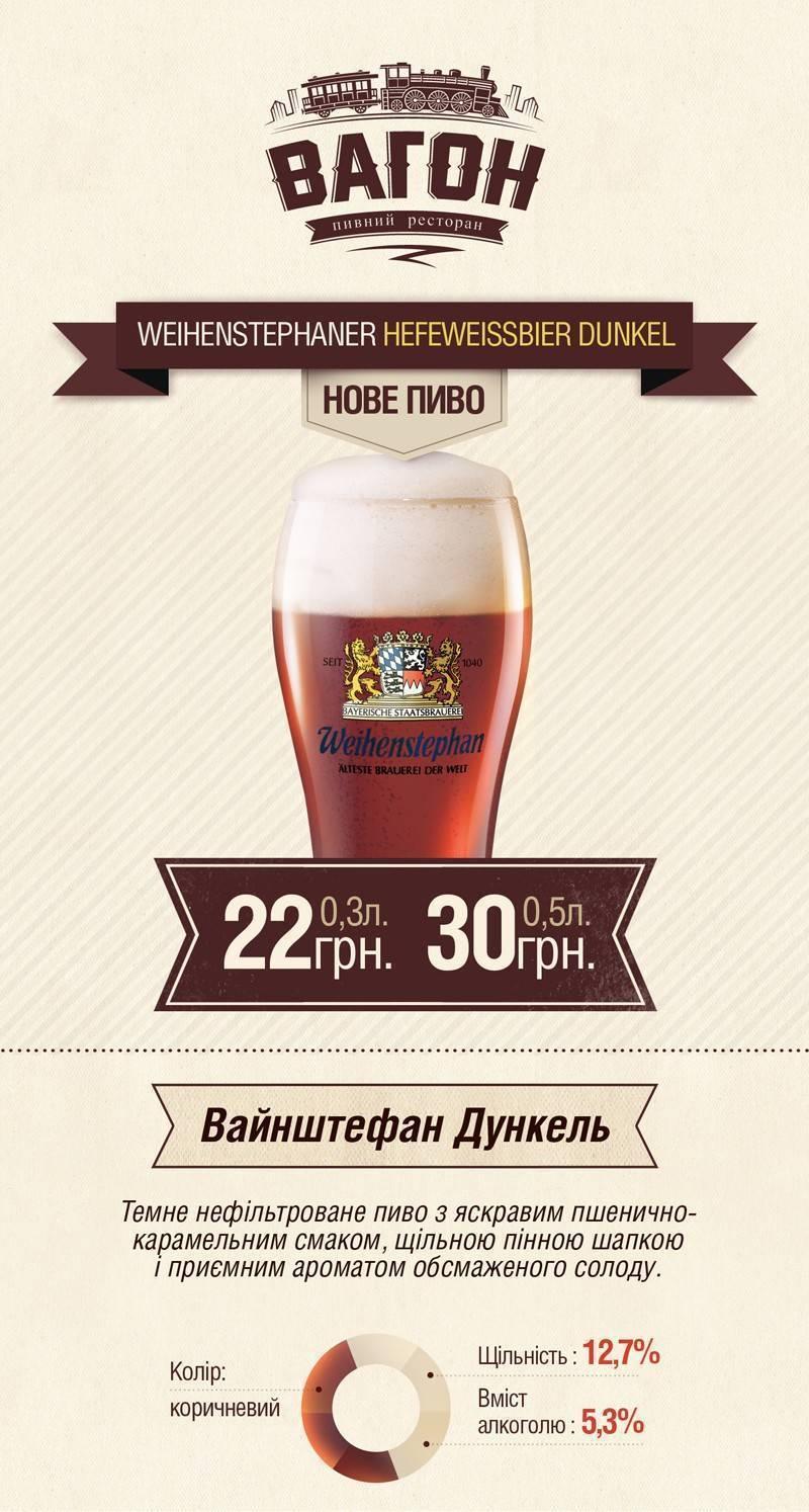 Пиво эрдингер (erdinger) — характеристика и история возникновения напитка