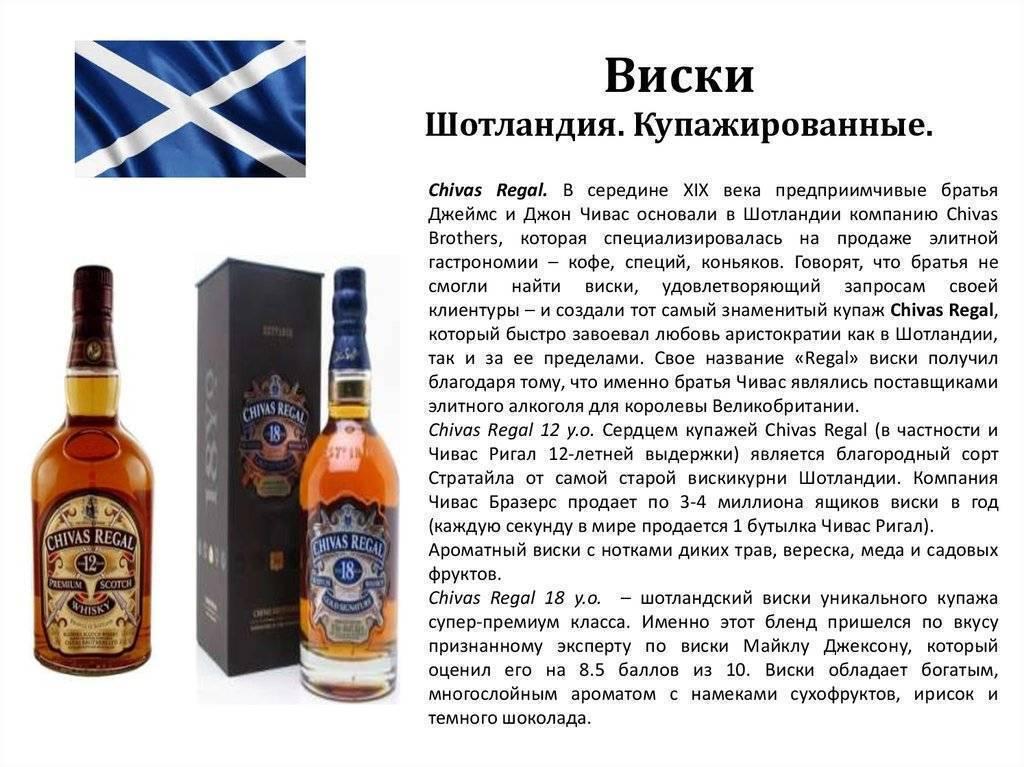 Купажированный виски: что это такое