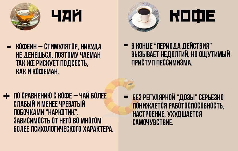 Кофе с коньяком — польза и вред напитка, как правильно пить