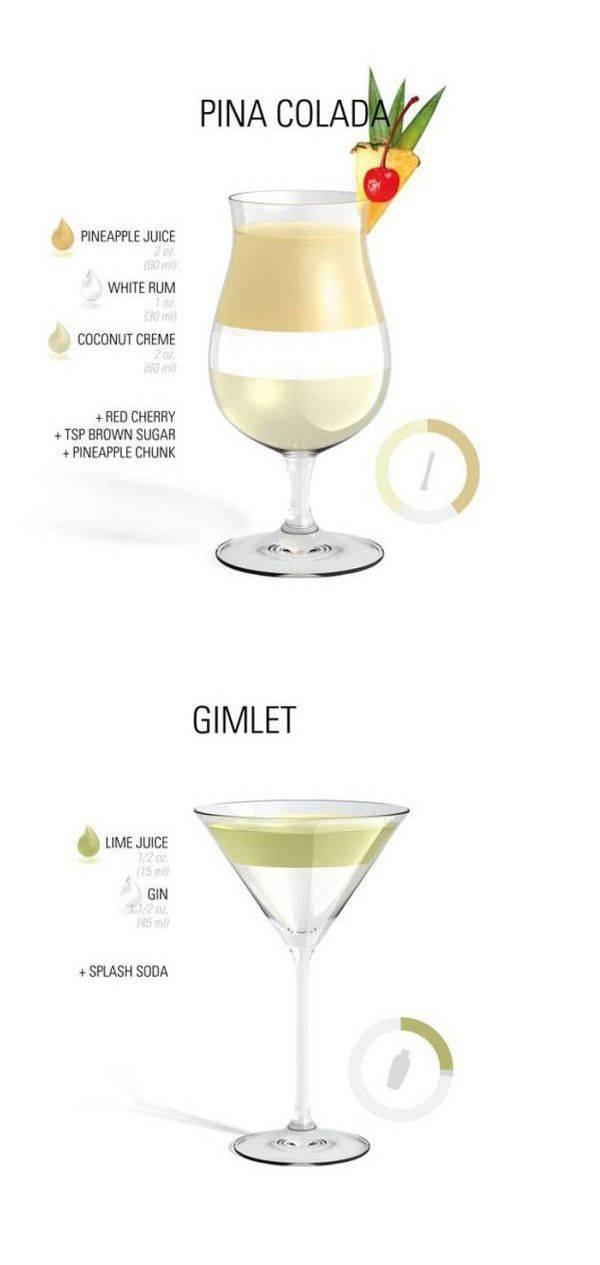 Пина колада — состав коктейля, топ-5 проверенных пошаговых рецептов с фото!
