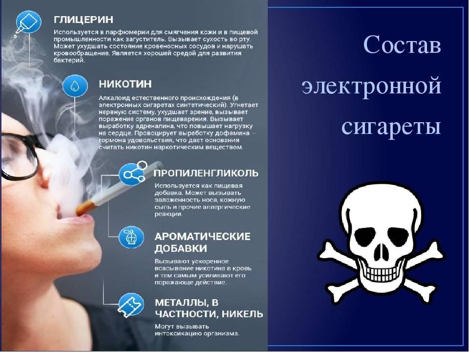 Почему от электронной сигареты может болеть голова
