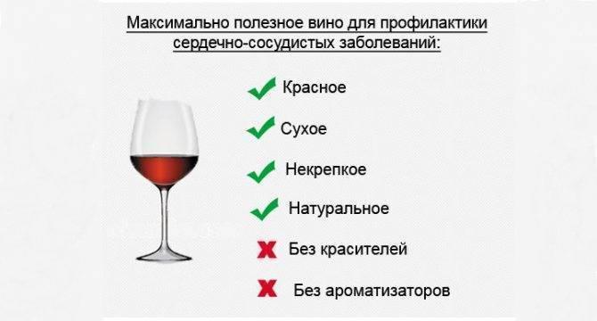Польза и вред белого вина - советы и рекомендации от специалистов