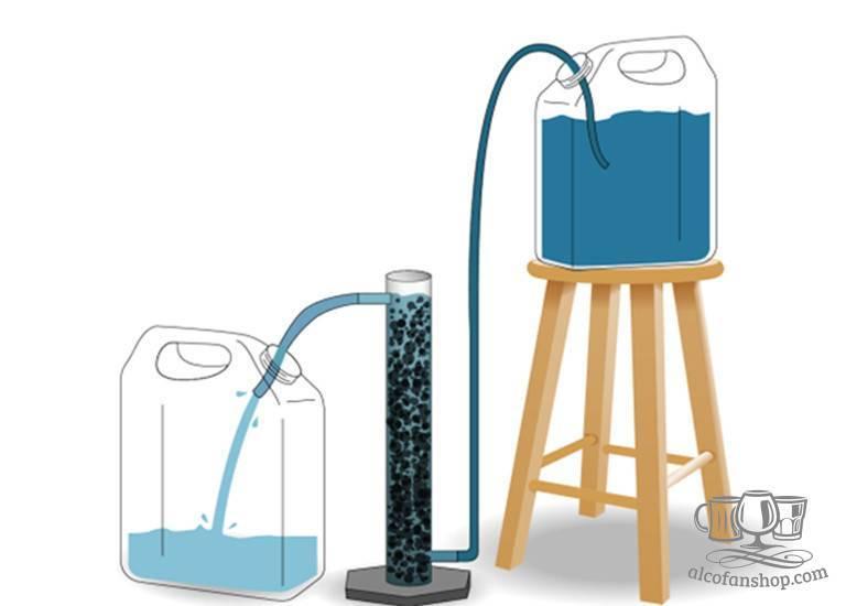 Изготовление угольного фильтра для самогона в домашних условиях