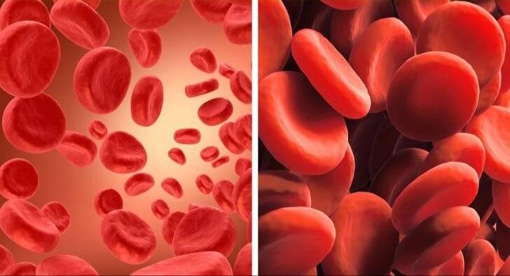Повышенный гемоглобин влияние алкоголя