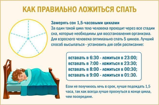 Как заставить человека спать дольше, чем обычно?