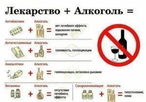 Валерьянка с алкоголем: можно ли совмещать и почему