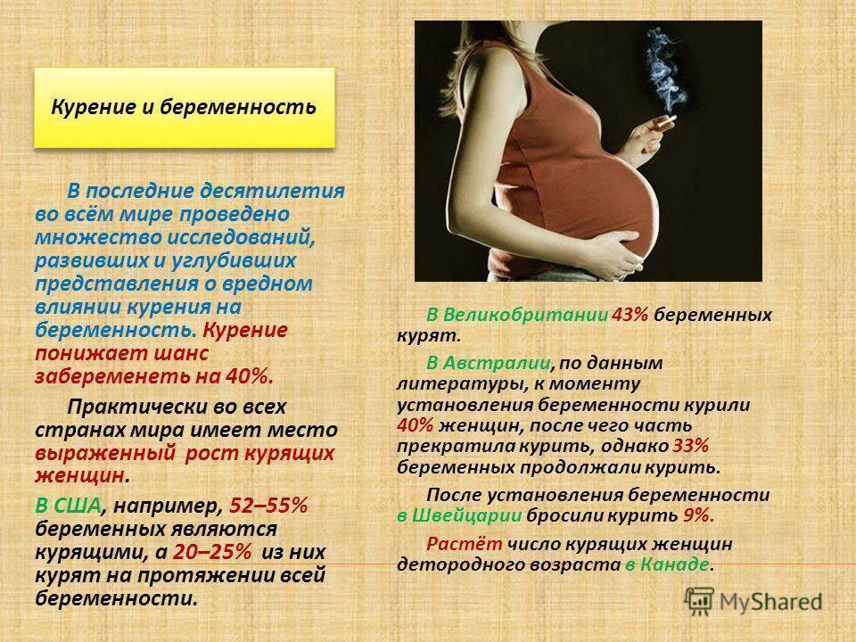 Как курение влияет на зачатие ребенка у женщин: вред при планировании беременности, опасность перед зачатием для мужчин