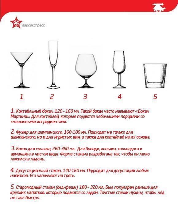 Как пить коньяк – правила и советы начинающим