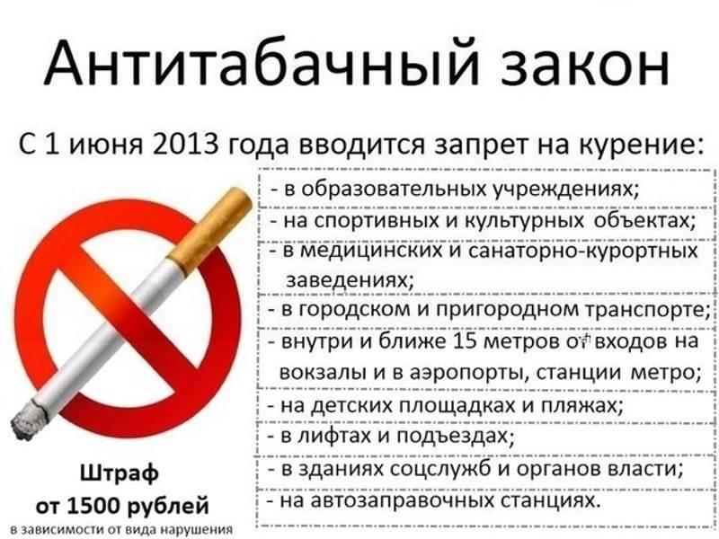 Закон о курение за рулем в 2020 году