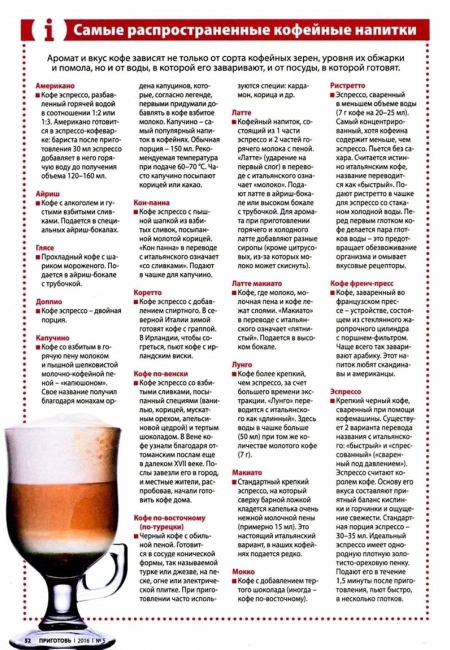 Коктейли на основе кофе с алкоголем