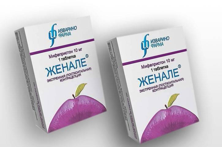 Экстренная контрацепция: безопасные средства, вмс, побочка